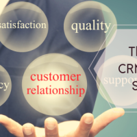 How This Professional CRM Tool is Helping Small Businesses